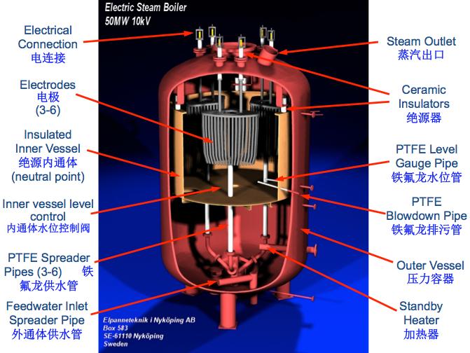 高压浸没式蒸汽电极锅炉