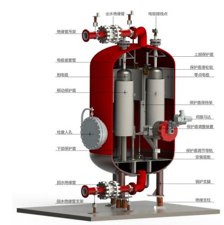 高压浸没式热水电极锅炉